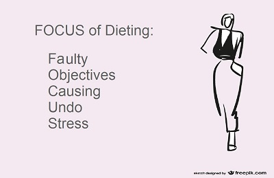 Diet for weight loss faulty focus
